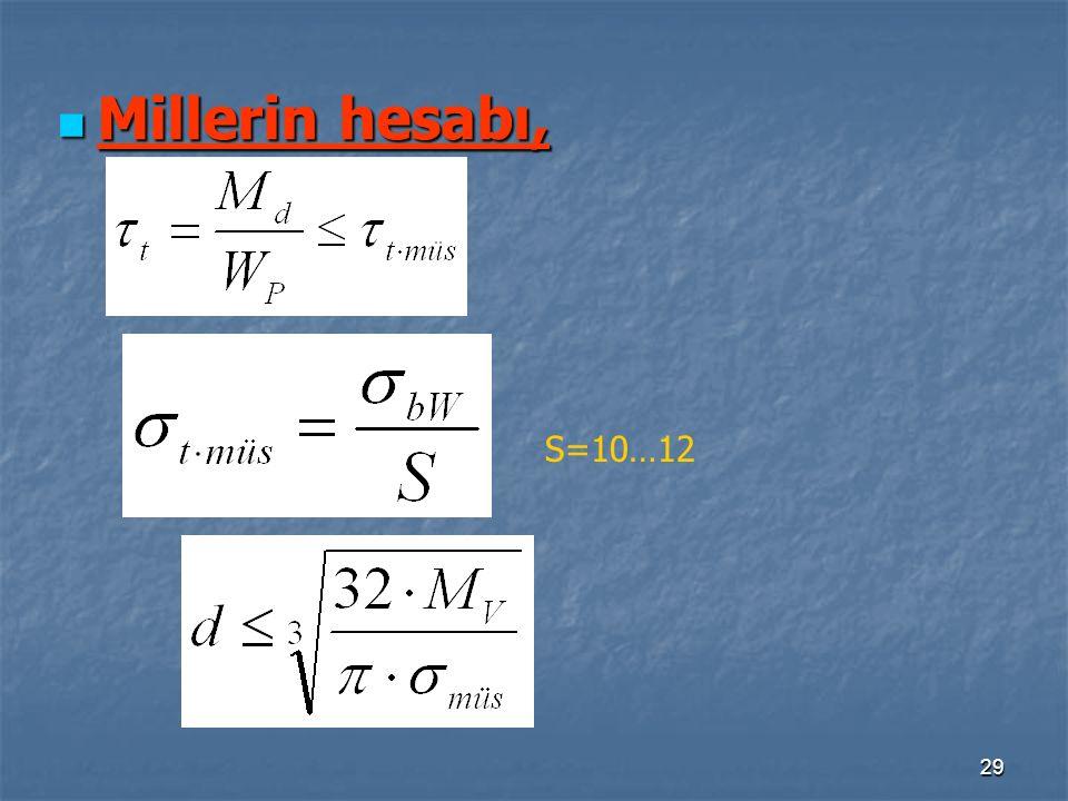 29 Millerin hesabı, Millerin hesabı, S=10…12
