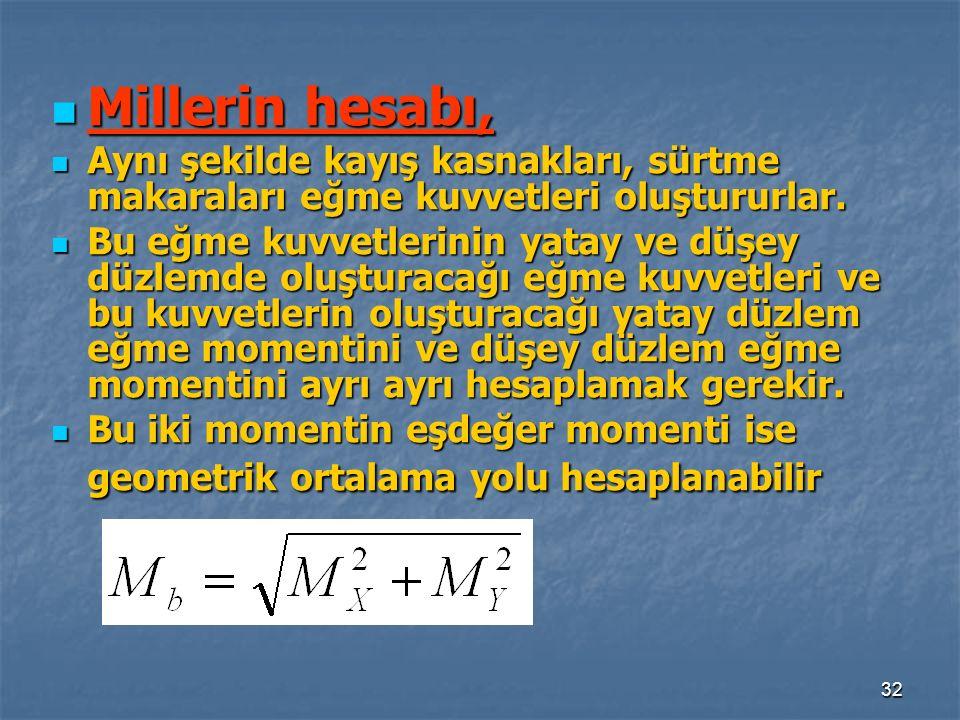 32 Millerin hesabı, Millerin hesabı, Aynı şekilde kayış kasnakları, sürtme makaraları eğme kuvvetleri oluştururlar. Aynı şekilde kayış kasnakları, sür