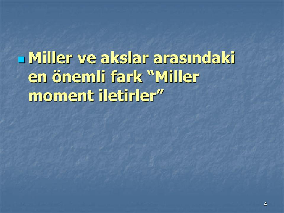 """4 Miller ve akslar arasındaki en önemli fark """"Miller moment iletirler"""" Miller ve akslar arasındaki en önemli fark """"Miller moment iletirler"""""""