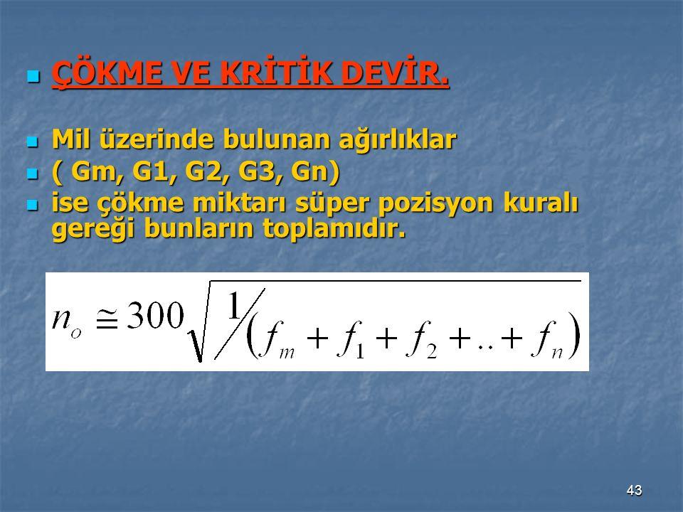 43 ÇÖKME VE KRİTİK DEVİR. ÇÖKME VE KRİTİK DEVİR. Mil üzerinde bulunan ağırlıklar Mil üzerinde bulunan ağırlıklar ( Gm, G1, G2, G3, Gn) ( Gm, G1, G2, G