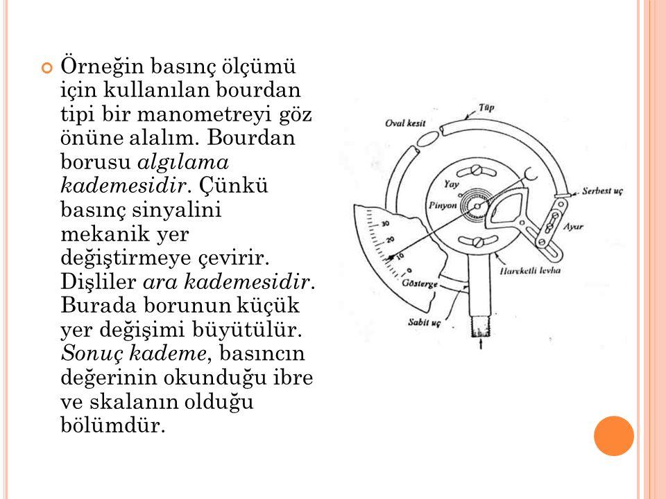 Örneğin basınç ölçümü için kullanılan bourdan tipi bir manometreyi göz önüne alalım. Bourdan borusu algılama kademesidir. Çünkü basınç sinyalini mekan