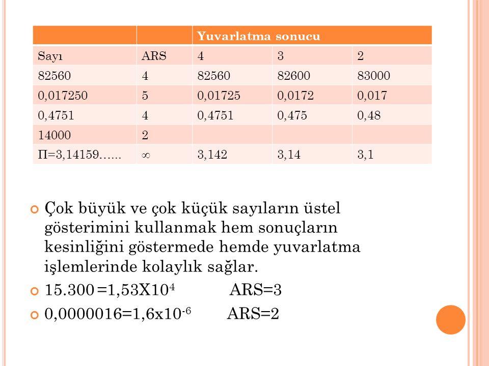 Çok büyük ve çok küçük sayıların üstel gösterimini kullanmak hem sonuçların kesinliğini göstermede hemde yuvarlatma işlemlerinde kolaylık sağlar. 15.3
