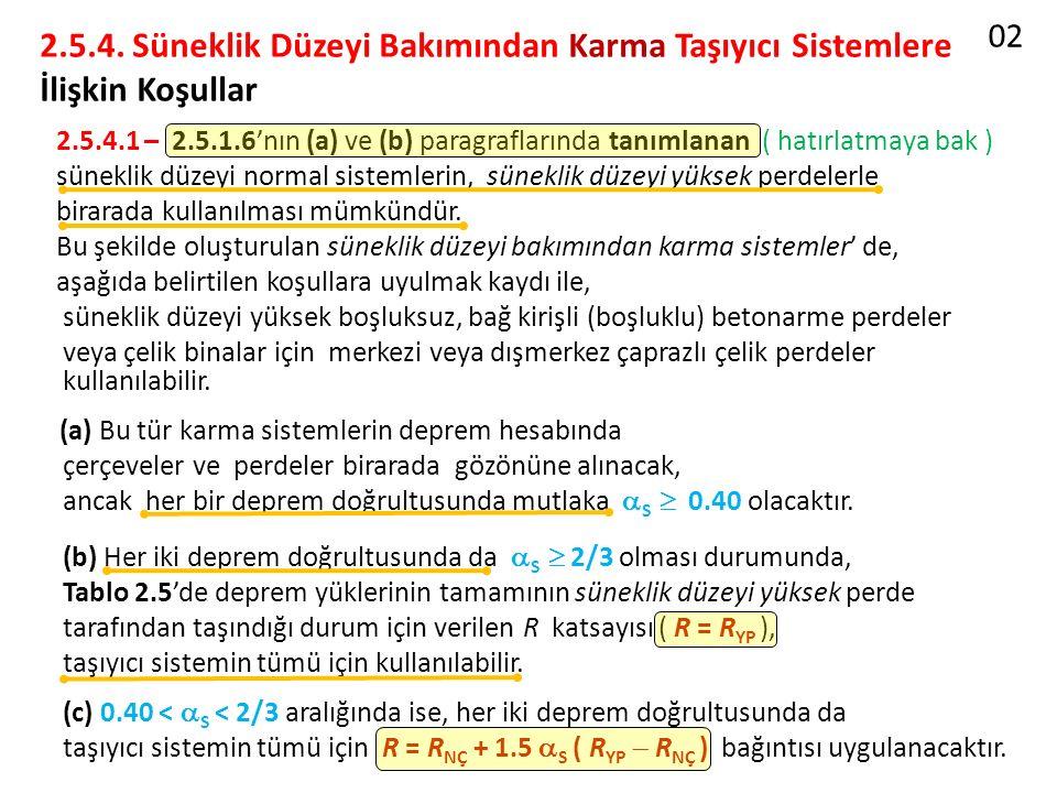 2.5.4. Süneklik Düzeyi Bakımından Karma Taşıyıcı Sistemlere İlişkin Koşullar 2.5.4.1 – 2.5.1.6'nın (a) ve (b) paragraflarında tanımlanan ( hatırlatmay