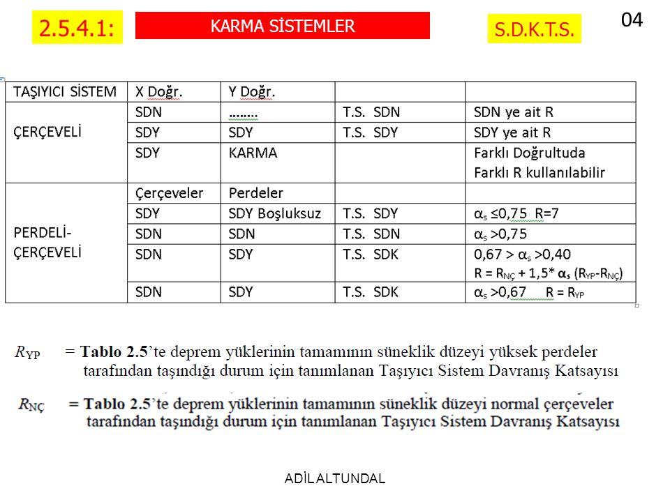 ADİL ALTUNDAL 2.5.4.1: KARMA SİSTEMLER S.D.K.T.S. 04