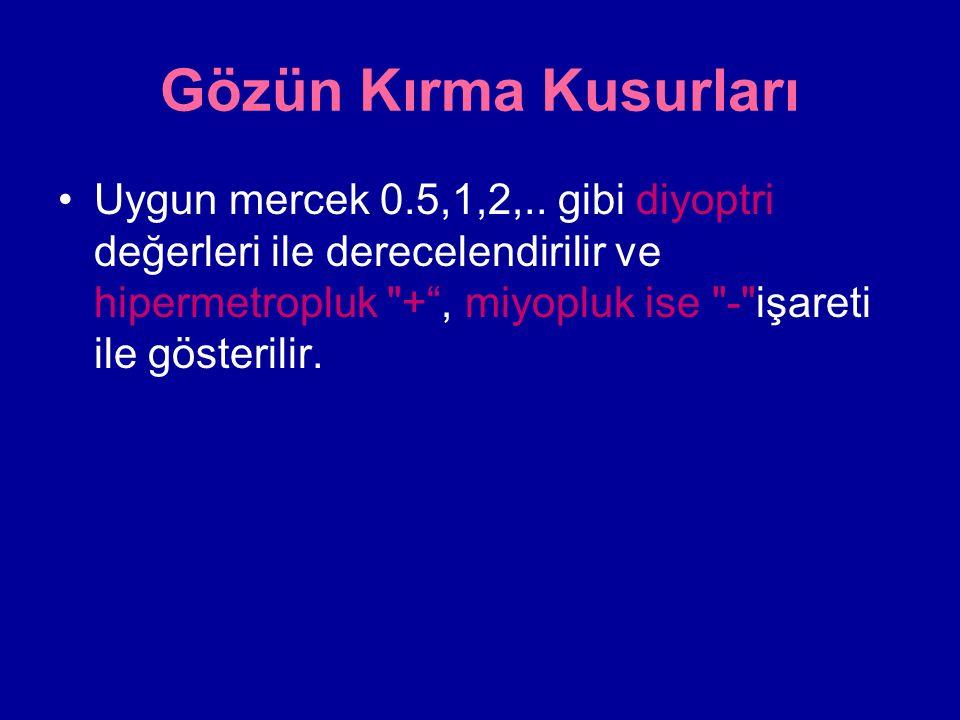 Gözün Kırma Kusurları Uygun mercek 0.5,1,2,..