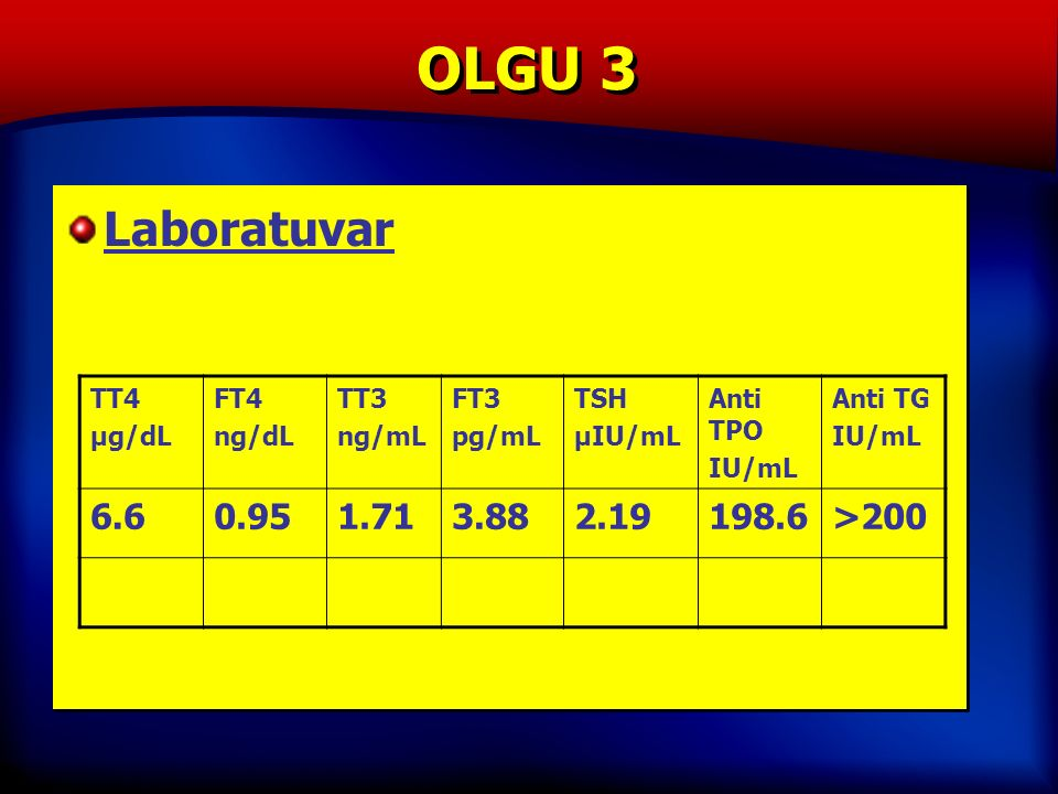 OLGU 3 Laboratuvar TT4 µg/dL FT4 ng/dL TT3 ng/mL FT3 pg/mL TSH µIU/mL Anti TPO IU/mL Anti TG IU/mL 6.60.951.713.882.19198.6>200
