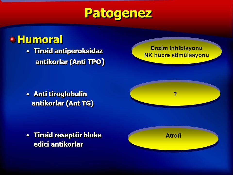 TANIM Humoral Tiroid antiperoksidaz antikorlar (Anti TPO ) Anti tiroglobulin antikorlar (Ant TG) Tiroid reseptör bloke edici antikorlar Humoral Tiroid antiperoksidaz antikorlar (Anti TPO ) Anti tiroglobulin antikorlar (Ant TG) Tiroid reseptör bloke edici antikorlar Patogenez .