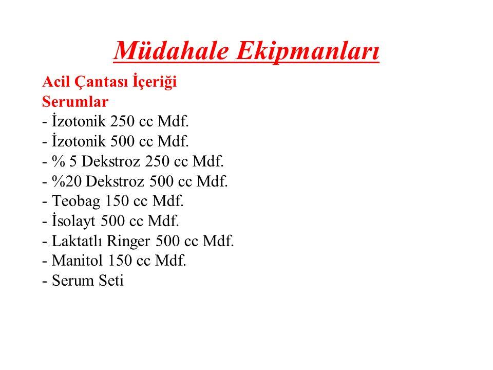 Müdahale Ekipmanları Acil Çantası İçeriği Serumlar - İzotonik 250 cc Mdf. - İzotonik 500 cc Mdf. - % 5 Dekstroz 250 cc Mdf. - %20 Dekstroz 500 cc Mdf.