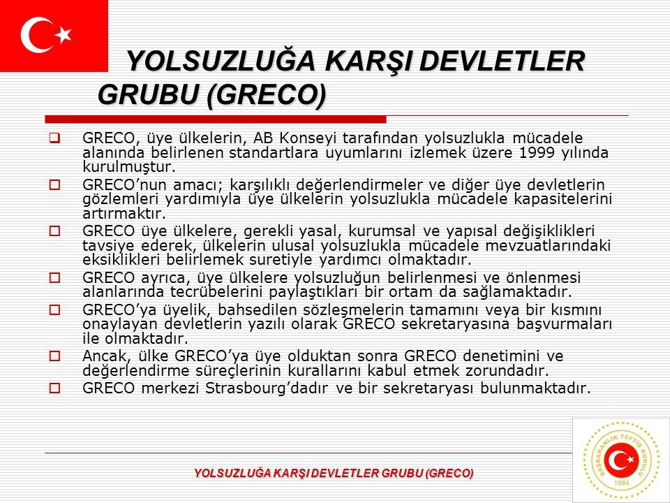 YOLSUZLUĞA KARŞI DEVLETLER GRUBU (GRECO)  GRECO, üye ülkelerin, AB Konseyi tarafından yolsuzlukla mücadele alanında belirlenen standartlara uyumların