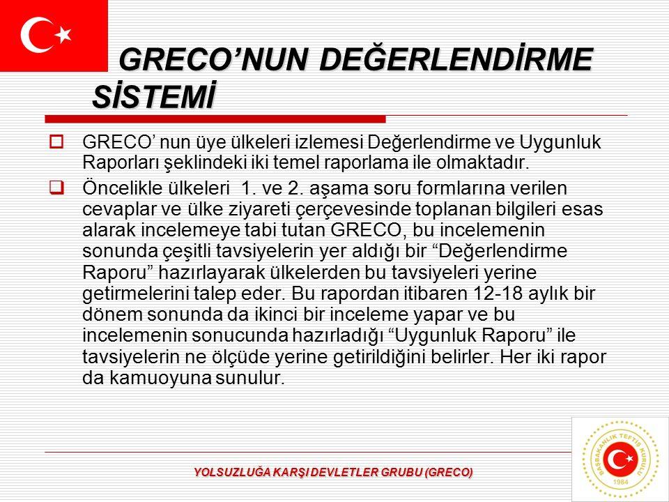 GRECO'NUN DEĞERLENDİRME SİSTEMİ GRECO'NUN DEĞERLENDİRME SİSTEMİ  GRECO' nun üye ülkeleri izlemesi Değerlendirme ve Uygunluk Raporları şeklindeki iki
