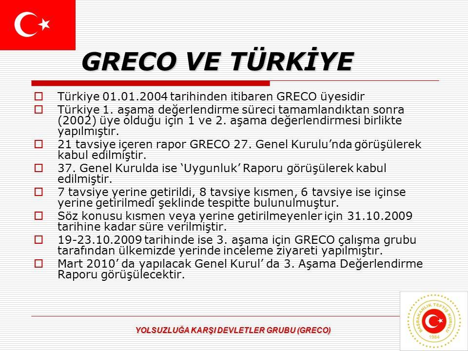 GRECO VE TÜRKİYE  Türkiye 01.01.2004 tarihinden itibaren GRECO üyesidir  Türkiye 1. aşama değerlendirme süreci tamamlandıktan sonra (2002) üye olduğ