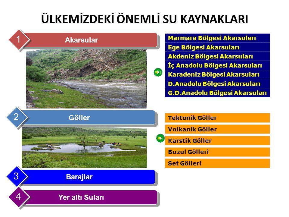 ÜLKEMİZDEKİ ÖNEMLİ SU KAYNAKLARI Akarsular 1 Göller 2 Barajlar 3 Yer altı Suları 4 Marmara Bölgesi Akarsuları Ege Bölgesi Akarsuları Akdeniz Bölgesi A