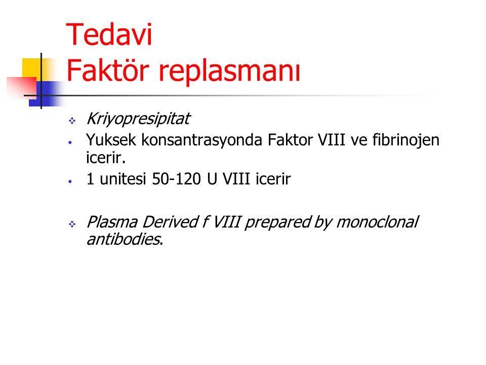 Tedavi Faktör replasmanı  Kriyopresipitat Yuksek konsantrasyonda Faktor VIII ve fibrinojen icerir.