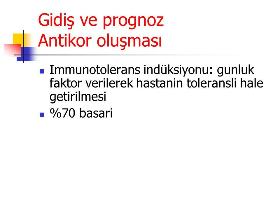 Gidiş ve prognoz Antikor oluşması Immunotolerans indüksiyonu: gunluk faktor verilerek hastanin toleransli hale getirilmesi %70 basari