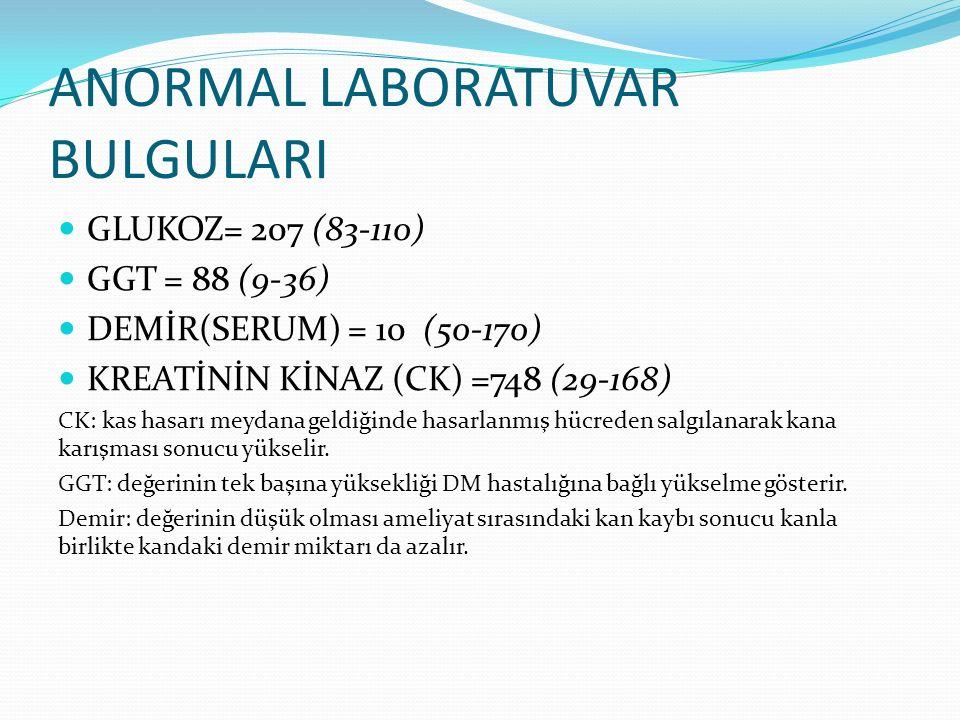 ANORMAL LABORATUVAR BULGULARI GLUKOZ= 207 (83-110) GGT = 88 (9-36) DEMİR(SERUM) = 10 (50-170) KREATİNİN KİNAZ (CK) =748 (29-168) CK: kas hasarı meydana geldiğinde hasarlanmış hücreden salgılanarak kana karışması sonucu yükselir.