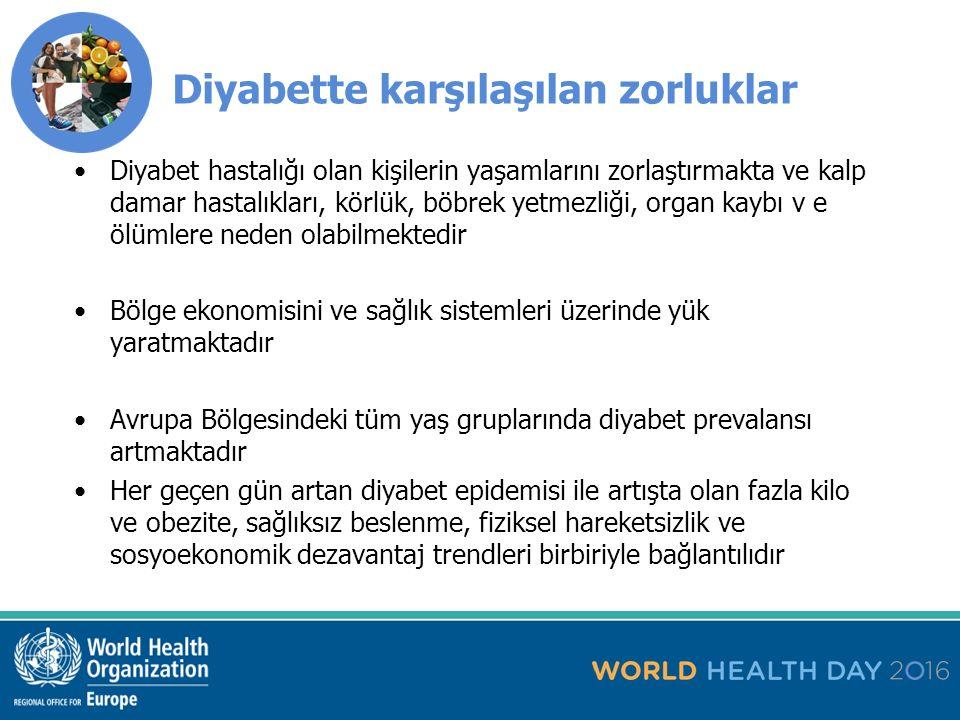 Diyabette karşılaşılan zorluklar Diyabet hastalığı olan kişilerin yaşamlarını zorlaştırmakta ve kalp damar hastalıkları, körlük, böbrek yetmezliği, organ kaybı v e ölümlere neden olabilmektedir Bölge ekonomisini ve sağlık sistemleri üzerinde yük yaratmaktadır Avrupa Bölgesindeki tüm yaş gruplarında diyabet prevalansı artmaktadır Her geçen gün artan diyabet epidemisi ile artışta olan fazla kilo ve obezite, sağlıksız beslenme, fiziksel hareketsizlik ve sosyoekonomik dezavantaj trendleri birbiriyle bağlantılıdır