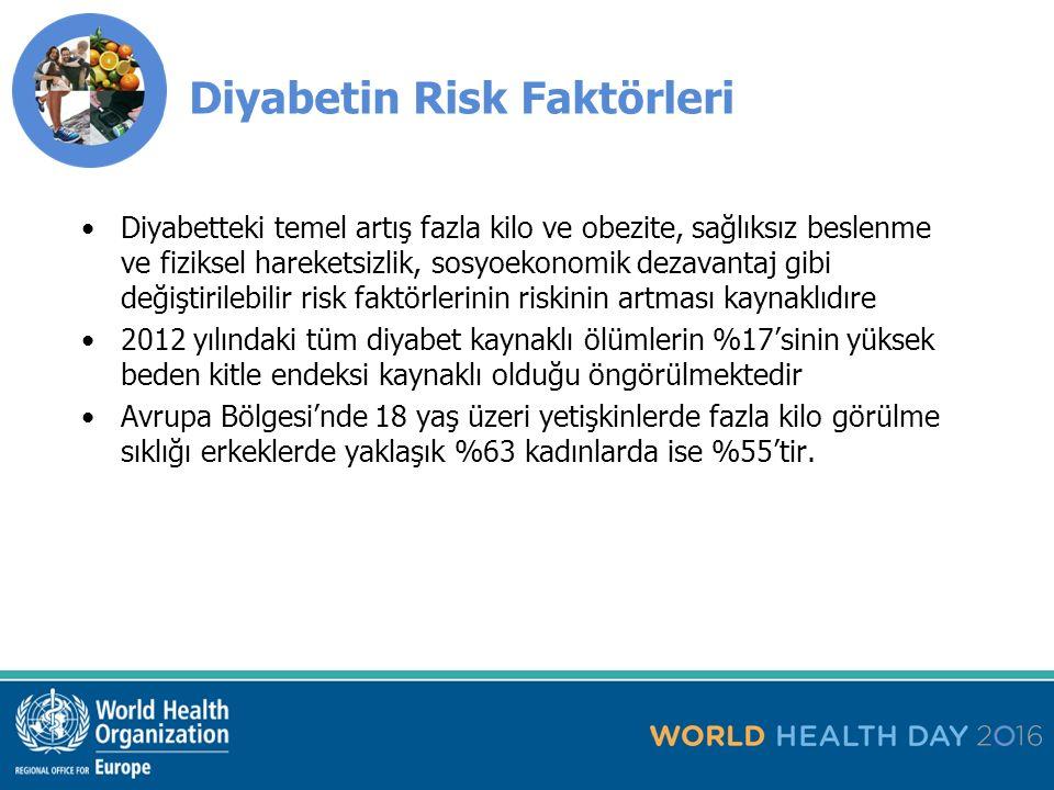 Türkiye'de Diyabet Türkiye'de (18 yaş üzeri) 6,4 milyon diyabetli kişi vardır (20-79 yaş arası) diyabet kaynaklı 52 094 ölüm gerçekleşmektedir Türkiye, yaşa göre düzeltilmiş karşılaştırmalı prevalansın en yüksek olduğu (%12,8 karşılaştırmalı prevalans, %12,5 ham prevalans) ve Avrupa Bölgesinde Rusya Federasyonu (12,1 milyon) ve Almanya'dan (6,5 milyon) sonra diyabetli hasta sayısı en yüksek üçüncü ülkedir.