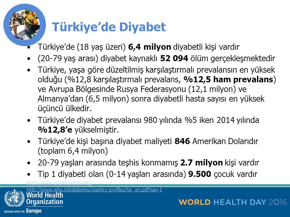 Türkiye'de Diyabet Diyabet prevalansı (%) tahminleri (20- 79 yaşları arası), 2015