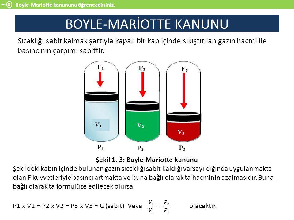 Boyle-Mariotte kanununu öğreneceksiniz. BOYLE-MARİOTTE KANUNU Sıcaklığı sabit kalmak şartıyla kapalı bir kap içinde sıkıştırılan gazın hacmi ile basın