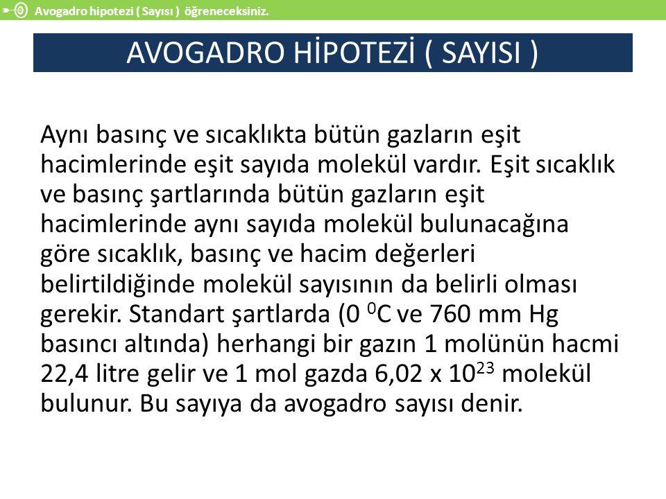 Avogadro hipotezi ( Sayısı ) öğreneceksiniz. AVOGADRO HİPOTEZİ ( SAYISI ) Aynı basınç ve sıcaklıkta bütün gazların eşit hacimlerinde eşit sayıda molek