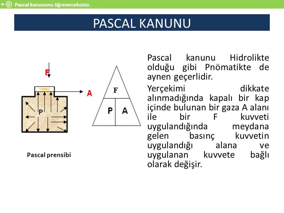 Pascal kanununu öğreneceksiniz. PASCAL KANUNU Pascal kanunu Hidrolikte olduğu gibi Pnömatikte de aynen geçerlidir. Yerçekimi dikkate alınmadığında kap