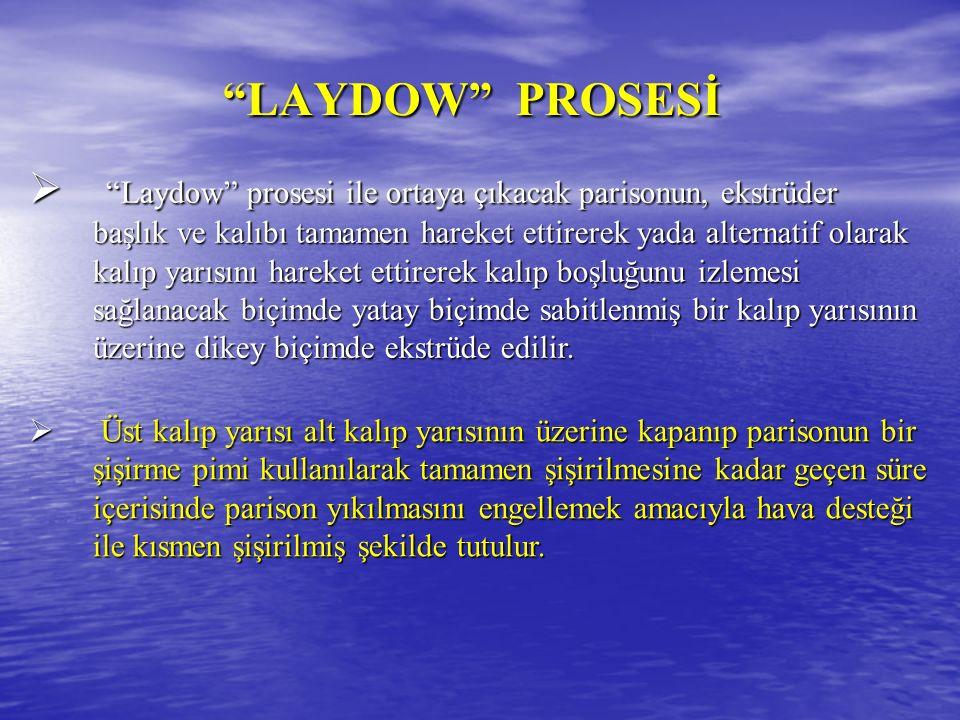 LAYDOW PROSESİ LAYDOW PROSESİ  Laydow prosesi ile ortaya çıkacak parisonun, ekstrüder başlık ve kalıbı tamamen hareket ettirerek yada alternatif olarak kalıp yarısını hareket ettirerek kalıp boşluğunu izlemesi sağlanacak biçimde yatay biçimde sabitlenmiş bir kalıp yarısının üzerine dikey biçimde ekstrüde edilir.