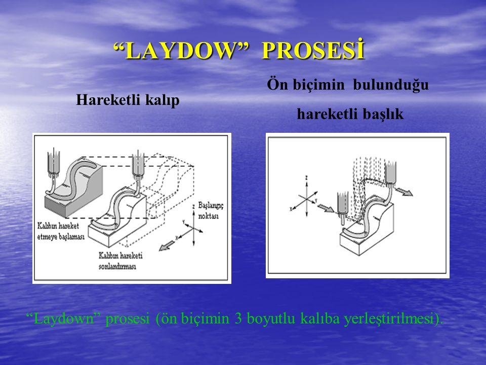 LAYDOW PROSESİ LAYDOW PROSESİ Hareketli kalıp Laydown prosesi (ön biçimin 3 boyutlu kalıba yerleştirilmesi).