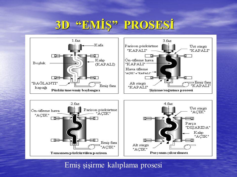 3D EMİŞ PROSESİ Emiş şişirme kalıplama prosesi