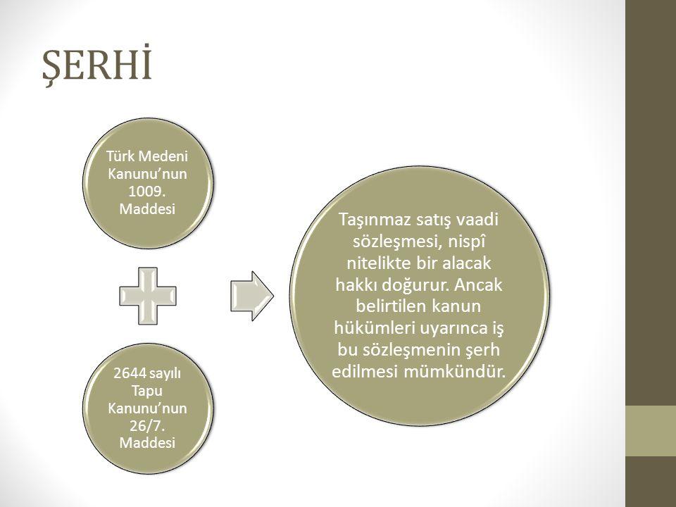 ŞERHİ Türk Medeni Kanunu'nun 1009. Maddesi 2644 sayılı Tapu Kanunu'nun 26/7. Maddesi Taşınmaz satış vaadi sözleşmesi, nispî nitelikte bir alacak hakkı