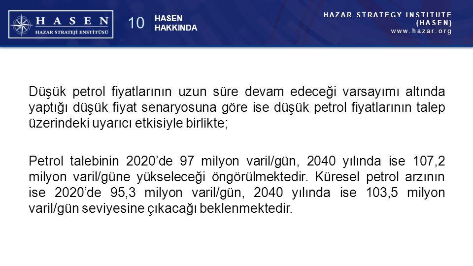 HAZAR STRATEGY INSTITUTE (HASEN) www.hazar.org HASEN HAKKINDA 10 Düşük petrol fiyatlarının uzun süre devam edeceği varsayımı altında yaptığı düşük fiyat senaryosuna göre ise düşük petrol fiyatlarının talep üzerindeki uyarıcı etkisiyle birlikte; Petrol talebinin 2020'de 97 milyon varil/gün, 2040 yılında ise 107,2 milyon varil/güne yükseleceği öngörülmektedir.