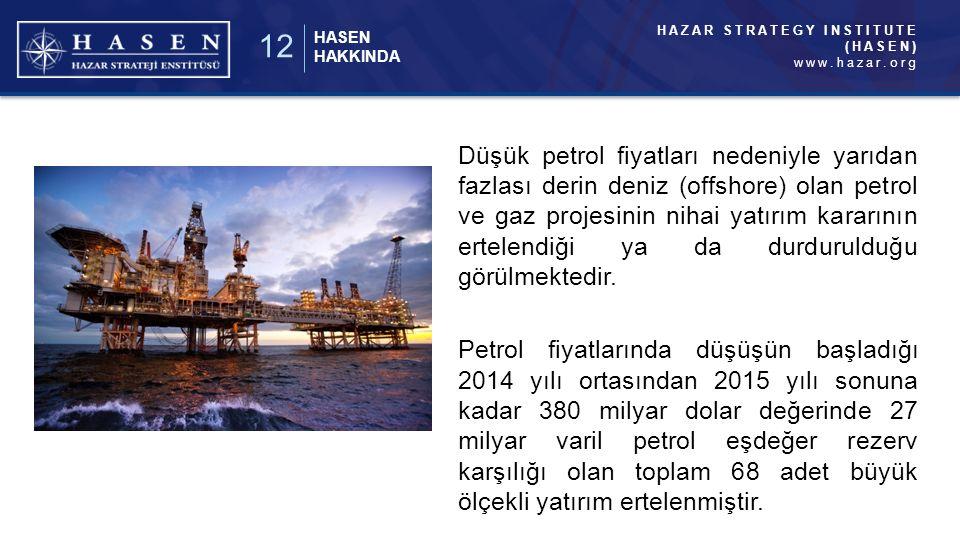 HAZAR STRATEGY INSTITUTE (HASEN) www.hazar.org HASEN HAKKINDA 12 Düşük petrol fiyatları nedeniyle yarıdan fazlası derin deniz (offshore) olan petrol ve gaz projesinin nihai yatırım kararının ertelendiği ya da durdurulduğu görülmektedir.