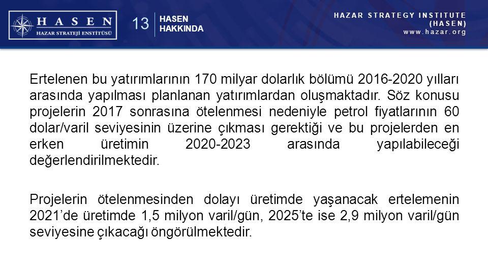 HAZAR STRATEGY INSTITUTE (HASEN) www.hazar.org HASEN HAKKINDA 13 Ertelenen bu yatırımlarının 170 milyar dolarlık bölümü 2016-2020 yılları arasında yapılması planlanan yatırımlardan oluşmaktadır.
