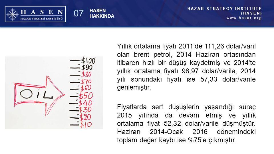 HAZAR STRATEGY INSTITUTE (HASEN) www.hazar.org HASEN HAKKINDA 07 Yıllık ortalama fiyatı 2011'de 111,26 dolar/varil olan brent petrol, 2014 Haziran ortasından itibaren hızlı bir düşüş kaydetmiş ve 2014'te yıllık ortalama fiyatı 98,97 dolar/varile, 2014 yılı sonundaki fiyatı ise 57,33 dolar/varile gerilemiştir.