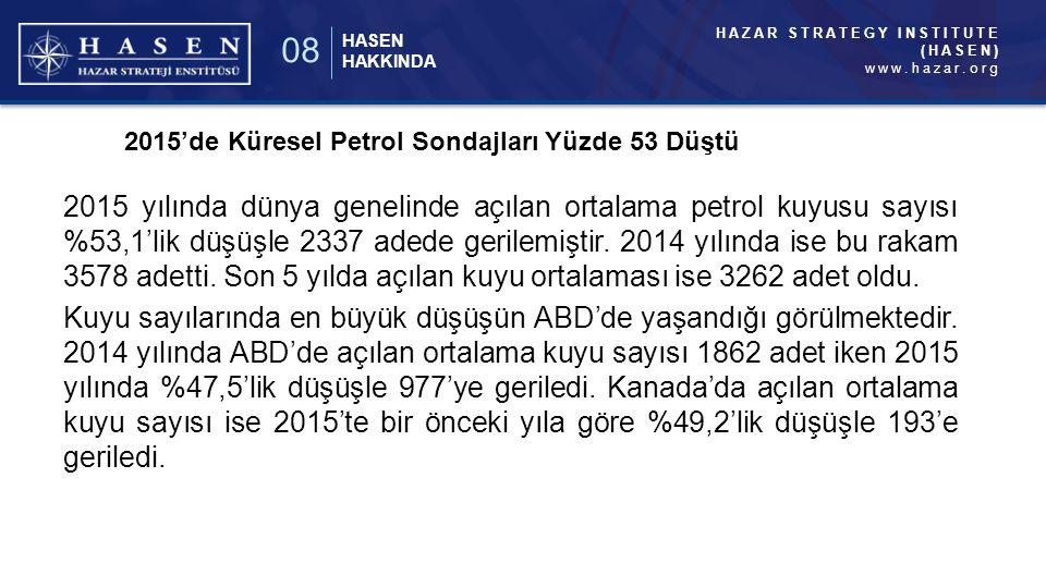 HAZAR STRATEGY INSTITUTE (HASEN) www.hazar.org HASEN HAKKINDA 08 2015'de Küresel Petrol Sondajları Yüzde 53 Düştü 2015 yılında dünya genelinde açılan ortalama petrol kuyusu sayısı %53,1'lik düşüşle 2337 adede gerilemiştir.
