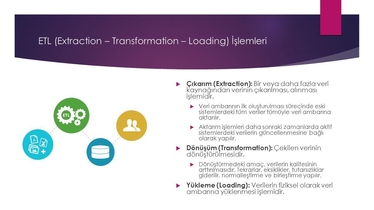 ETL (Extraction – Transformation – Loading) İşlemleri  Çıkarım (Extraction): Bir veya daha fazla veri kaynağından verinin çıkarılması, alınması işlem