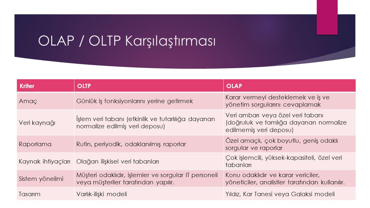 OLAP / OLTP Karşılaştırması KriterOLTPOLAP AmaçGünlük iş fonksiyonlarını yerine getirmek Karar vermeyi desteklemek ve iş ve yönetim sorgularını cevapl