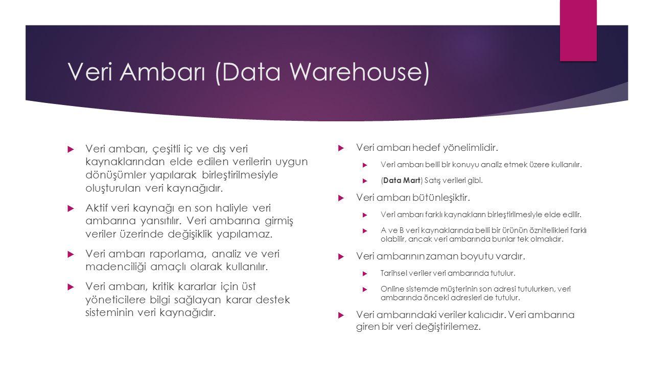 Veri Ambarı (Data Warehouse)  Veri ambarı, çeşitli iç ve dış veri kaynaklarından elde edilen verilerin uygun dönüşümler yapılarak birleştirilmesiyle oluşturulan veri kaynağıdır.