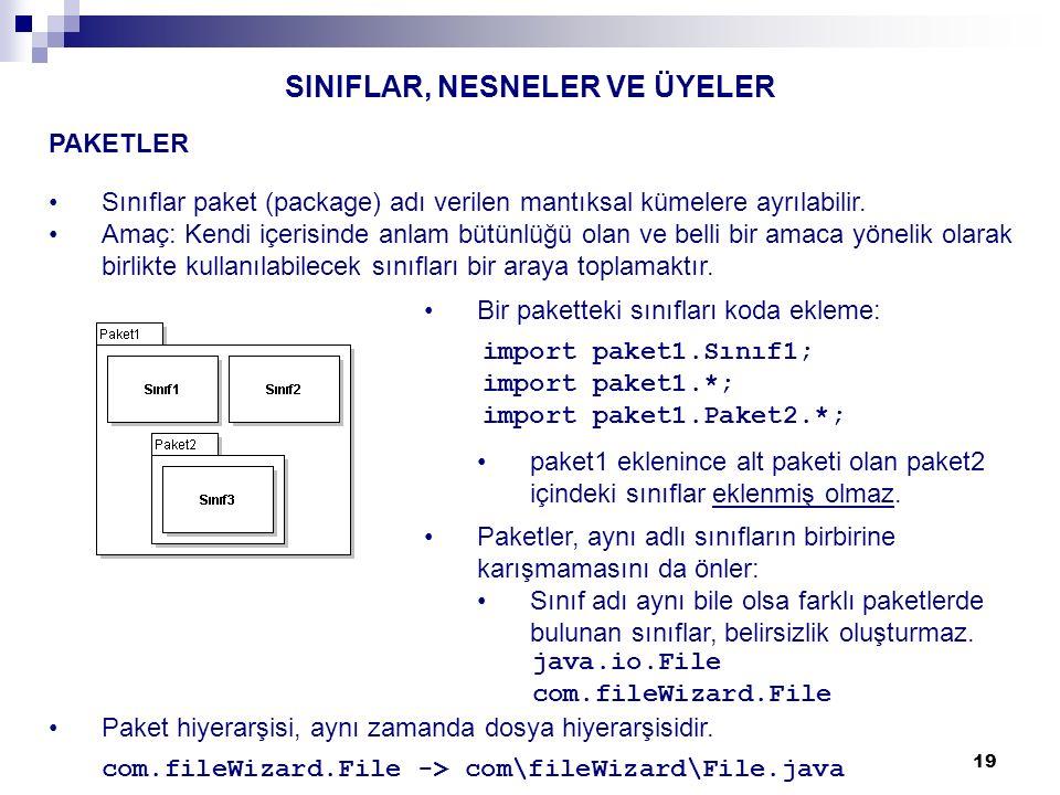 19 SINIFLAR, NESNELER VE ÜYELER PAKETLER Sınıflar paket (package) adı verilen mantıksal kümelere ayrılabilir.