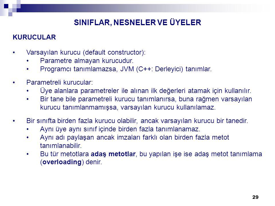29 SINIFLAR, NESNELER VE ÜYELER KURUCULAR Varsayılan kurucu (default constructor): Parametre almayan kurucudur.