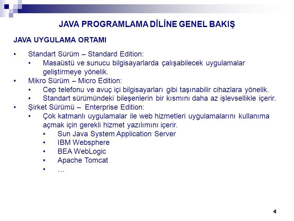 5 JAVA PROGRAMLAMA DİLİNE GENEL BAKIŞ JAVA SÜRÜMLERİ Eski ve yeni sürümlendirme: Eski Sürüm (Developer Version) Yeni Sürüm (Product Version) Java 1.0 Java 1.1 Java 1.2Java 2 Platform Java 1.3Java 2 SE 3 (J2SE3) Java 1.4J2SE4 Java 1.5J2SE5 Java 1.6 {Sun}Java Platform Standard Edition, version 6 (JSE6) Java 1.7 {Oracle}Java Platform Standard Edition, version 7 (JSE7) Java 1.8Java Platform Standard Edition, version 8 (JSE8)