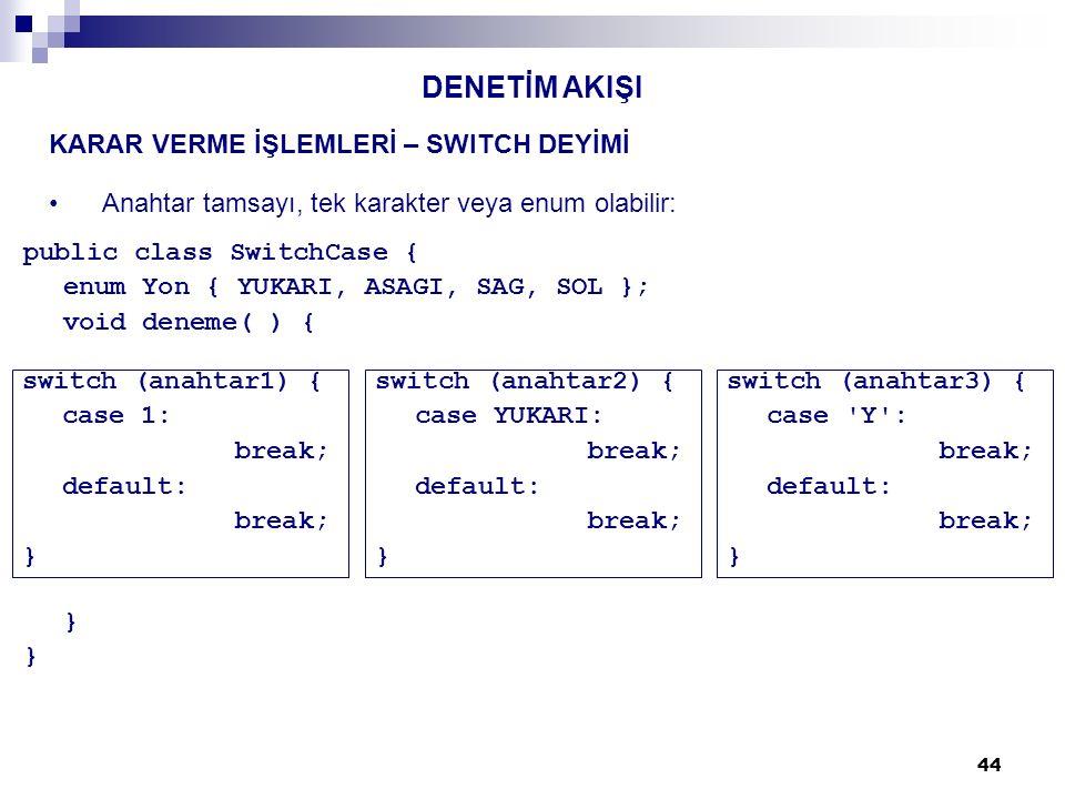44 DENETİM AKIŞI Anahtar tamsayı, tek karakter veya enum olabilir: switch (anahtar1) { case 1: break; default: break; } switch (anahtar2) { case YUKARI: break; default: break; } switch (anahtar3) { case Y : break; default: break; } public class SwitchCase { enum Yon { YUKARI, ASAGI, SAG, SOL }; void deneme( ) { }}}} KARAR VERME İŞLEMLERİ – SWITCH DEYİMİ