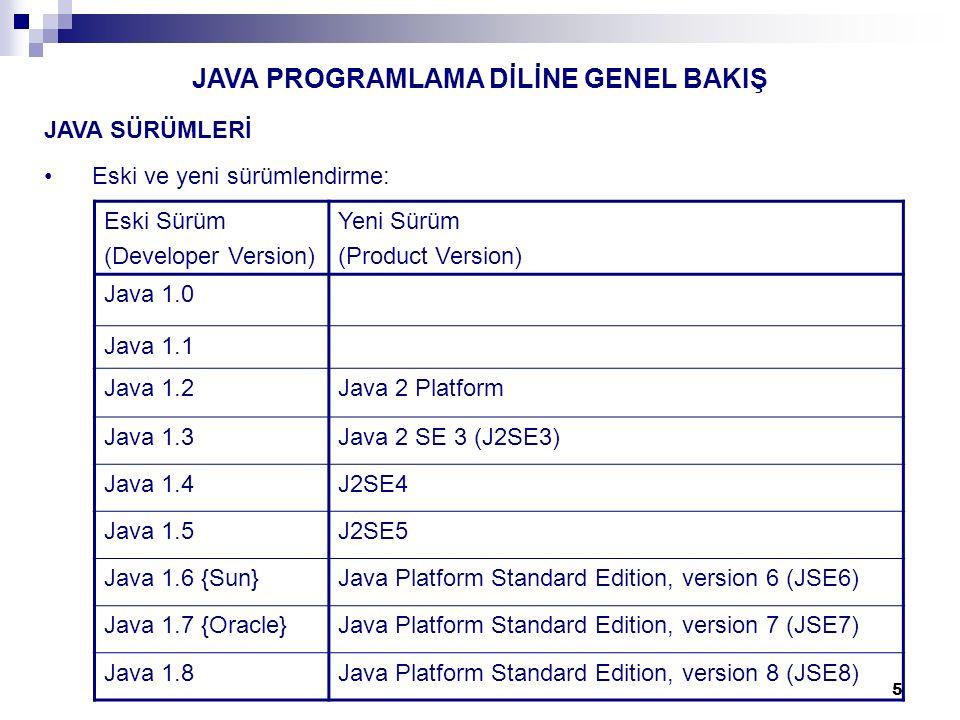 6 JAVA PROGRAMLAMA DİLİNE GENEL BAKIŞ JAVA SÜRÜMLERİ Eski sürümlendirme ayrıntıları: JDK 1.8.0.20: Java 2, Version 8.0, update 20.