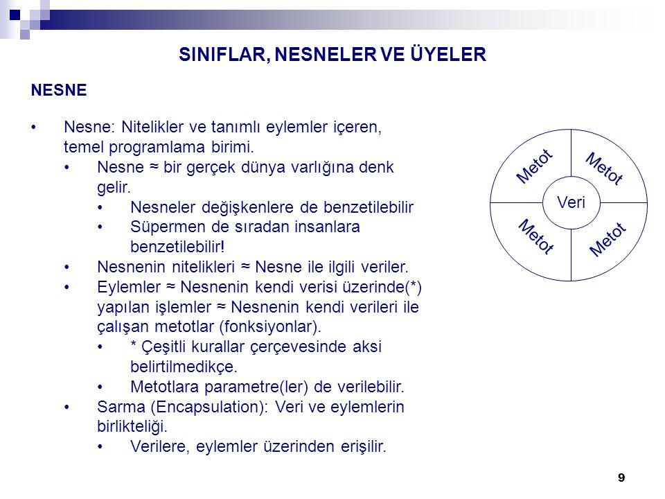 9 SINIFLAR, NESNELER VE ÜYELER NESNE Nesne: Nitelikler ve tanımlı eylemler içeren, temel programlama birimi.