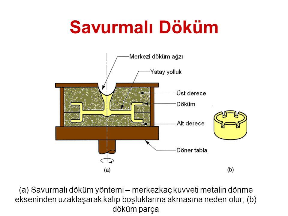 Savurmalı Döküm (a) Savurmalı döküm yöntemi – merkezkaç kuvveti metalin dönme ekseninden uzaklaşarak kalıp boşluklarına akmasına neden olur; (b) döküm parça