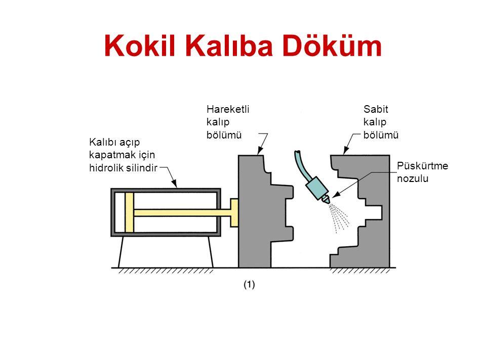 Kokil Kalıba Döküm Şekil 11.10 Kokil kalıba dökümde aşamalar: (1) kalıp ön tavlanır ve kaplanır Kalıbı açıp kapatmak için hidrolik silindir Hareketli kalıp bölümü Sabit kalıp bölümü Püskürtme nozulu