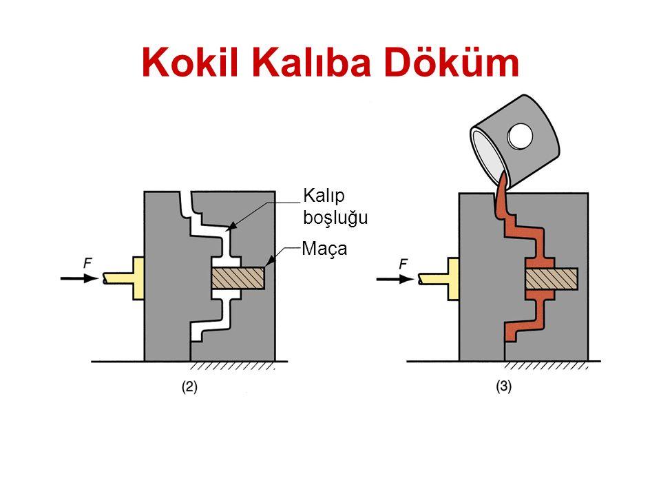 Kokil Kalıba Döküm Şekil 11.10 Kokil kalıba dökümde aşamalar: (2) maçalar (kullanılıyorsa) yerleştirilir ve kalıp kapatılır, (3) erimiş metal, içinde katılaşacağı kalıba dökülür.