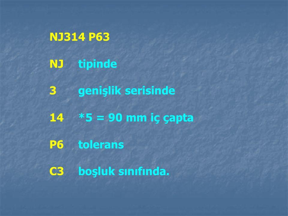 NJ314 P63 NJ tipinde 3 genişlik serisinde 14*5 = 90 mm iç çapta P6 tolerans C3 boşluk sınıfında.