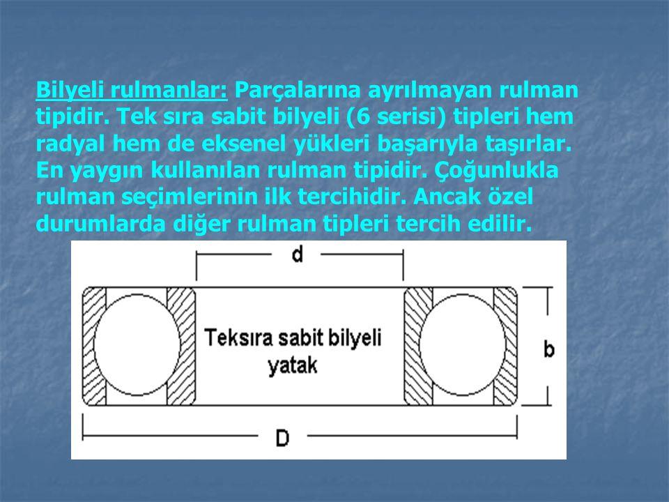 Bilyeli rulmanlar: Parçalarına ayrılmayan rulman tipidir. Tek sıra sabit bilyeli (6 serisi) tipleri hem radyal hem de eksenel yükleri başarıyla taşırl
