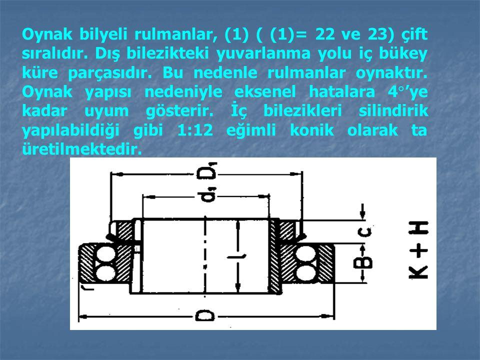 Oynak bilyeli rulmanlar, (1) ( (1)= 22 ve 23) çift sıralıdır. Dış bilezikteki yuvarlanma yolu iç bükey küre parçasıdır. Bu nedenle rulmanlar oynaktır.