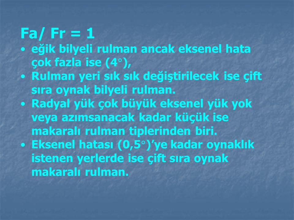 Fa/ Fr = 1 eğik bilyeli rulman ancak eksenel hata çok fazla ise (4  ), Rulman yeri sık sık değiştirilecek ise çift sıra oynak bilyeli rulman. Radyal